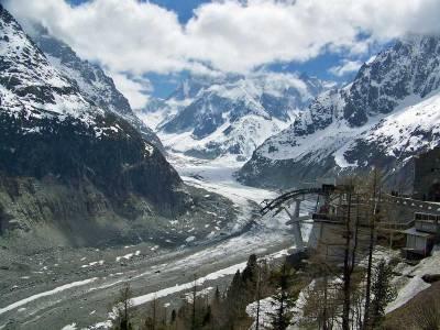 Mer de Glace Gondola, Chamonix Mont-Blanc Visit