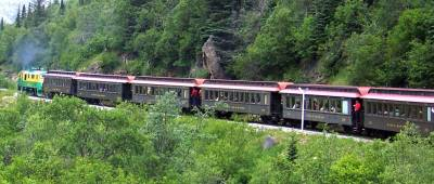 White Pass Yukon Route Railway start, Visit Skagway