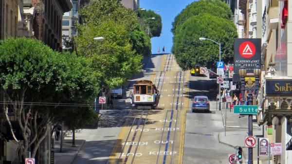 Powell Street Cable Car, Visit San Francisco